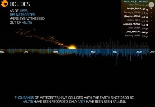 meteorites-historical_jpg_650x0_q70_crop-smart
