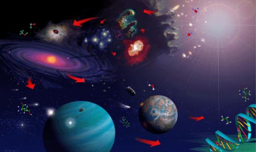 Astrobiology NASA